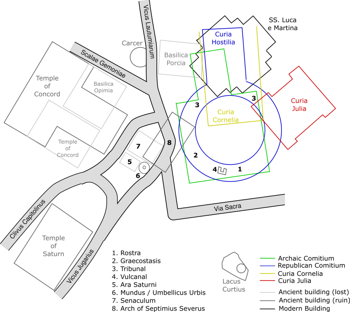 Plan of the Comitium in the Forum Romanum