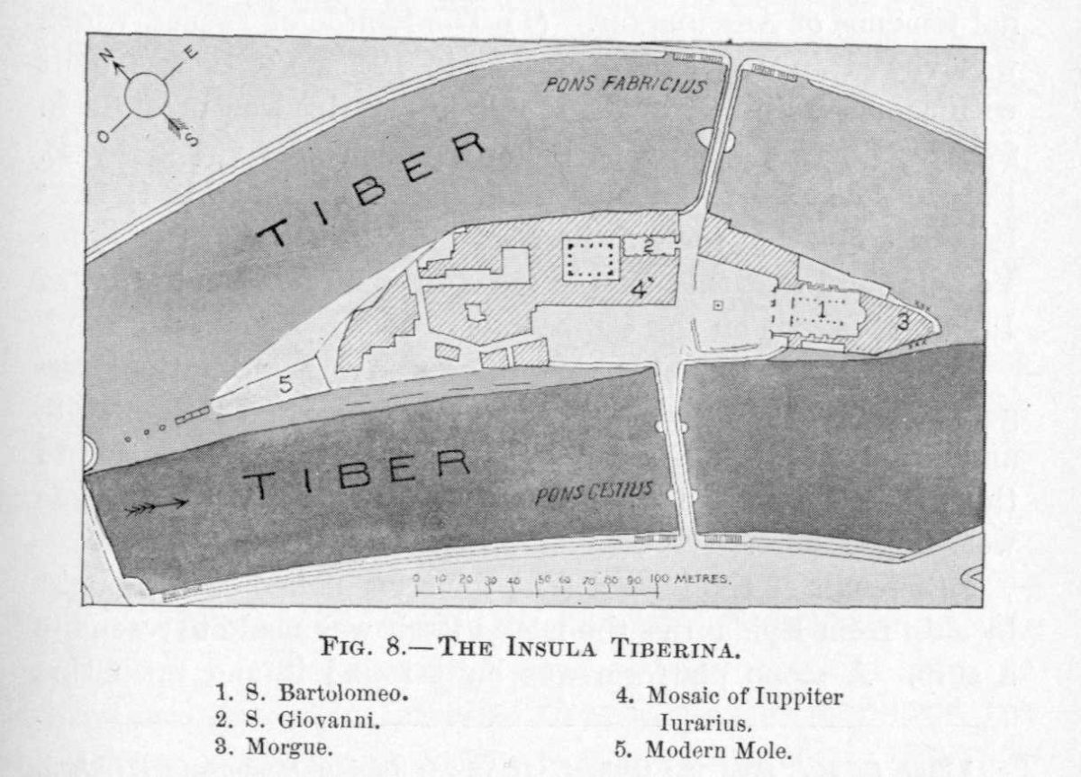 Platner: Topography and Monuments - Tiber