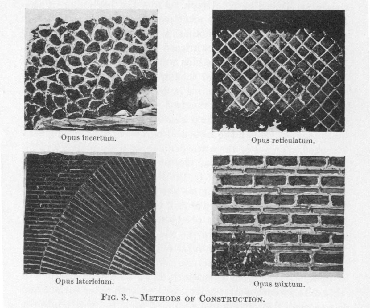 Platner: Topography and Monuments - construction-methods