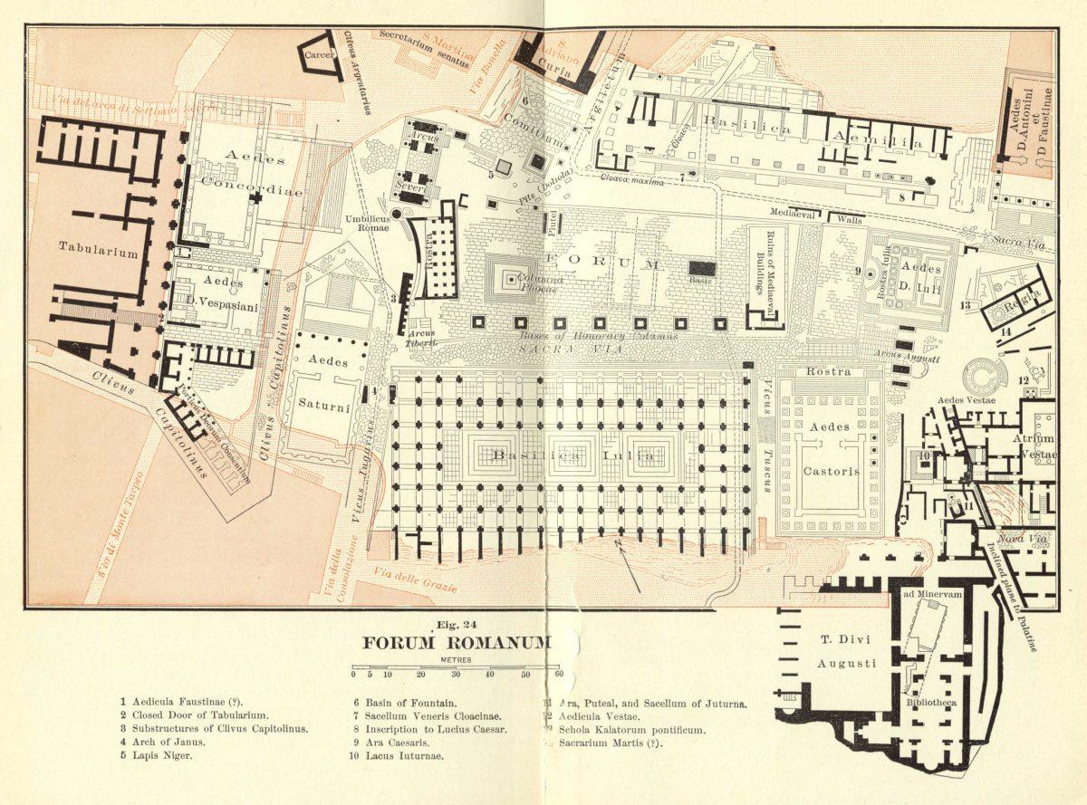Platner: Topography and Monuments - forum-romanum